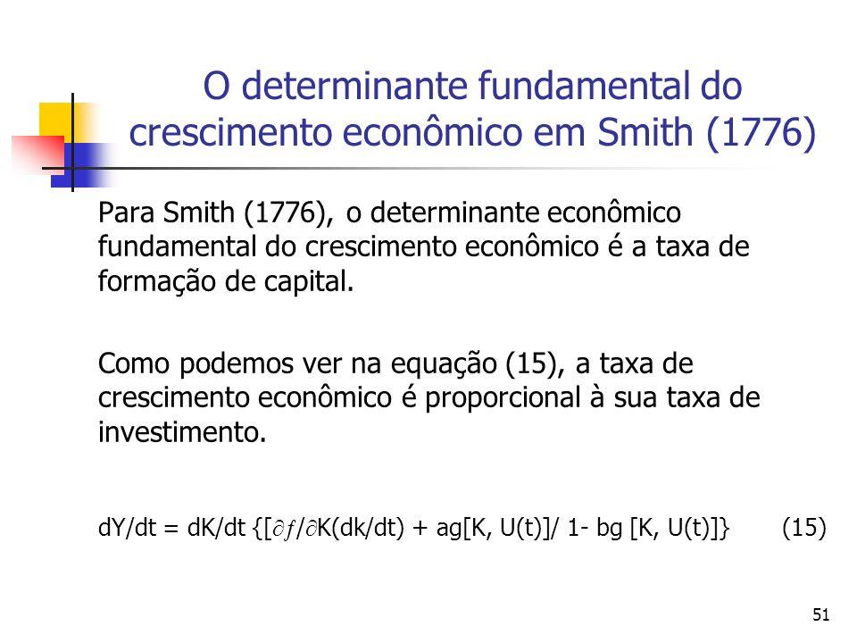 50 O papel das instituições em Adam Smith (1776) A China parece estar estagnada há muito tempo, e já conseguiu há muito tempo atrás, provavelmente, to