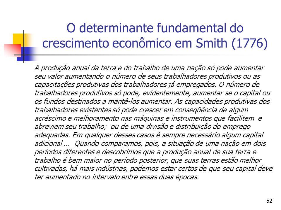 51 O determinante fundamental do crescimento econômico em Smith (1776) Para Smith (1776), o determinante econômico fundamental do crescimento econômic
