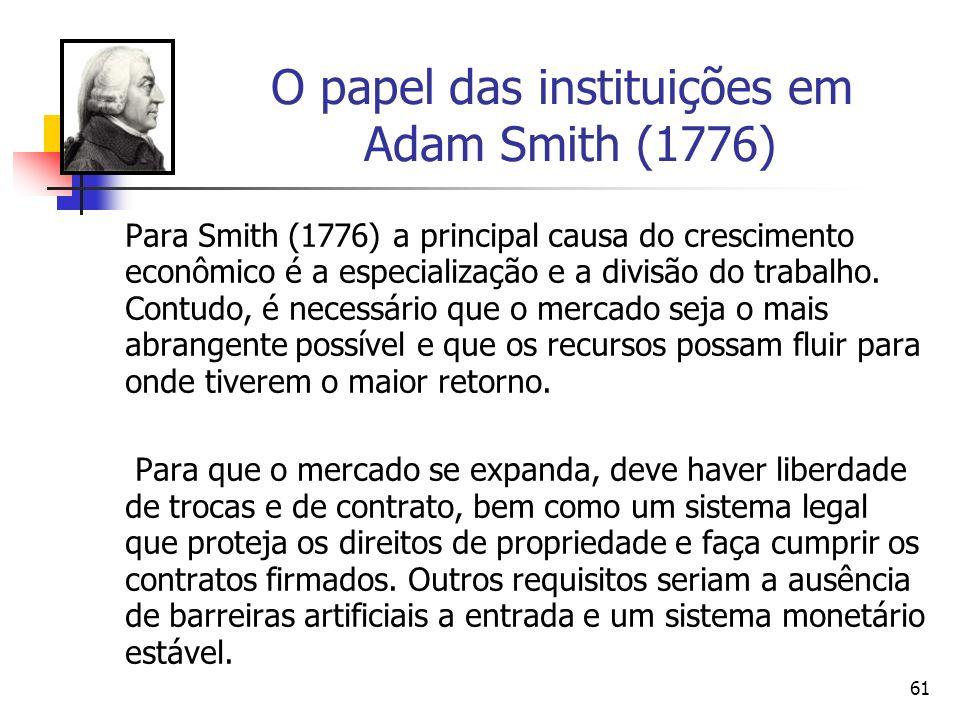 60 O papel das instituições em Adam Smith (1776) Segundo Smith (1776, p. 378): Não há regulamento comercial que possa aumentar a quantidade de mão-de-