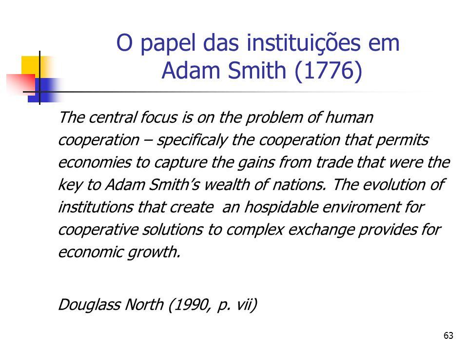 62 O papel das instituições em Adam Smith (1776) Segundo Rosemberg (1960, p.560), este insigth, que procura relacionar os aspectos institucionais, ou