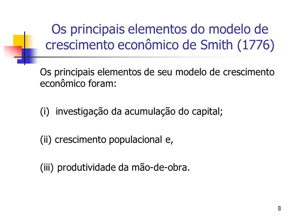 8 Os principais elementos do modelo de crescimento econômico de Smith (1776) Os principais elementos de seu modelo de crescimento econômico foram: (i) investigação da acumulação do capital; (ii) crescimento populacional e, (iii) produtividade da mão-de-obra.