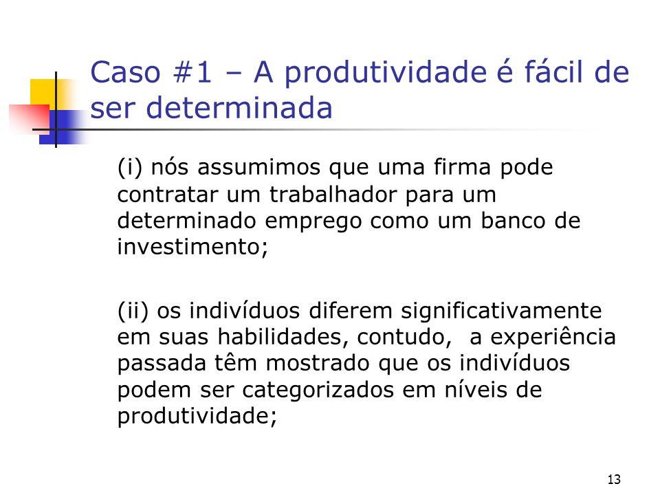 13 Caso #1 – A produtividade é fácil de ser determinada (i) nós assumimos que uma firma pode contratar um trabalhador para um determinado emprego como