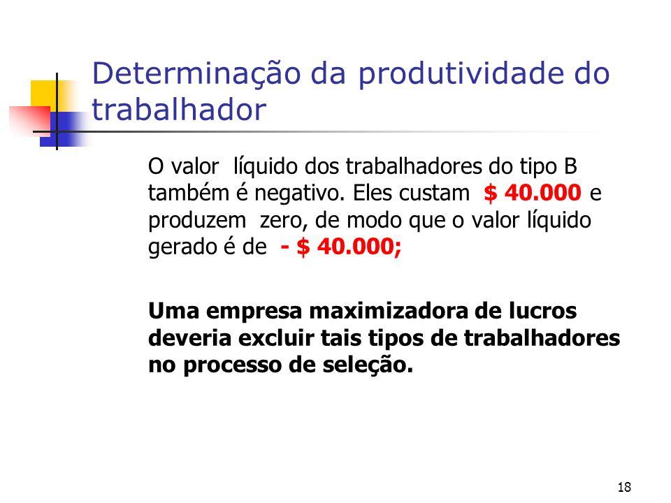 18 Determinação da produtividade do trabalhador O valor líquido dos trabalhadores do tipo B também é negativo. Eles custam $ 40.000 e produzem zero, d
