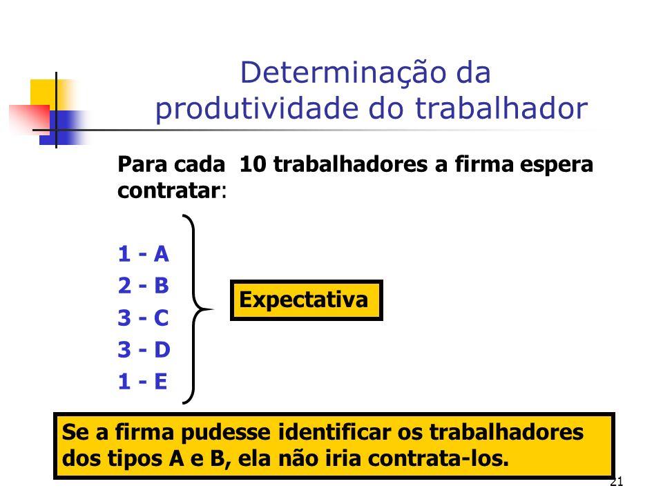 21 Determinação da produtividade do trabalhador Para cada 10 trabalhadores a firma espera contratar: 1 - A 2 - B 3 - C 3 - D 1 - E Expectativa Se a firma pudesse identificar os trabalhadores dos tipos A e B, ela não iria contrata-los.