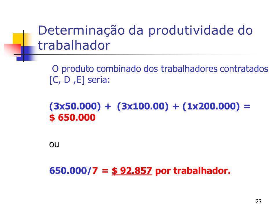23 Determinação da produtividade do trabalhador O produto combinado dos trabalhadores contratados [C, D,E] seria: (3x50.000) + (3x100.00) + (1x200.000) = $ 650.000 ou 650.000/7 = $ 92.857 por trabalhador.