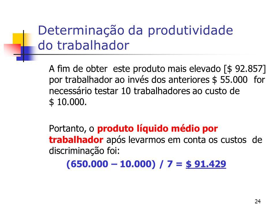 24 Determinação da produtividade do trabalhador A fim de obter este produto mais elevado [$ 92.857] por trabalhador ao invés dos anteriores $ 55.000 for necessário testar 10 trabalhadores ao custo de $ 10.000.