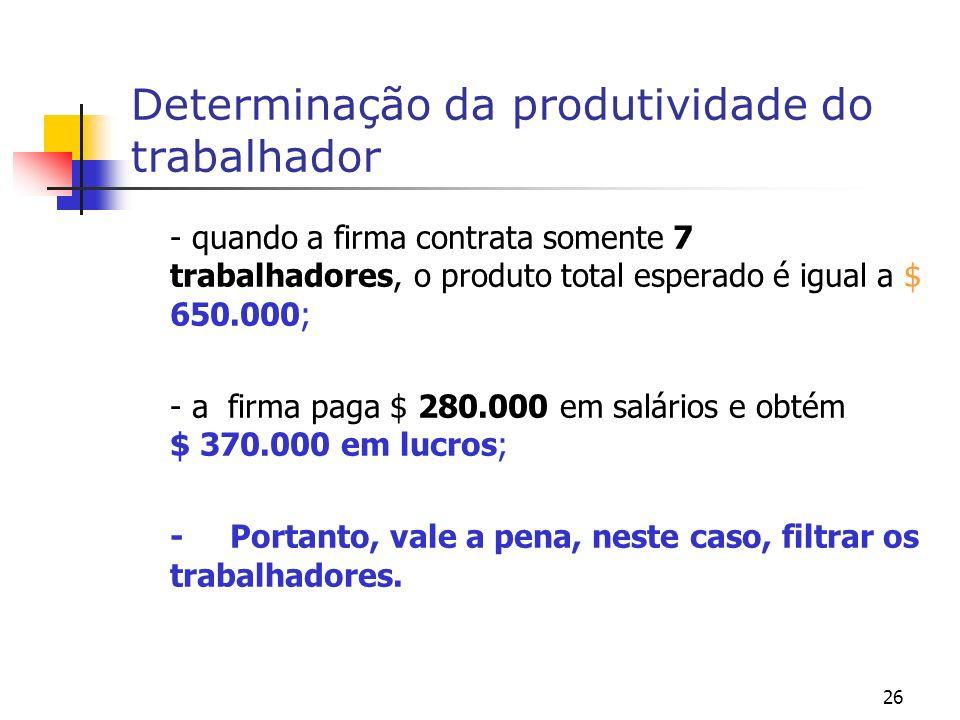 26 Determinação da produtividade do trabalhador - quando a firma contrata somente 7 trabalhadores, o produto total esperado é igual a $ 650.000; - a firma paga $ 280.000 em salários e obtém $ 370.000 em lucros; - Portanto, vale a pena, neste caso, filtrar os trabalhadores.