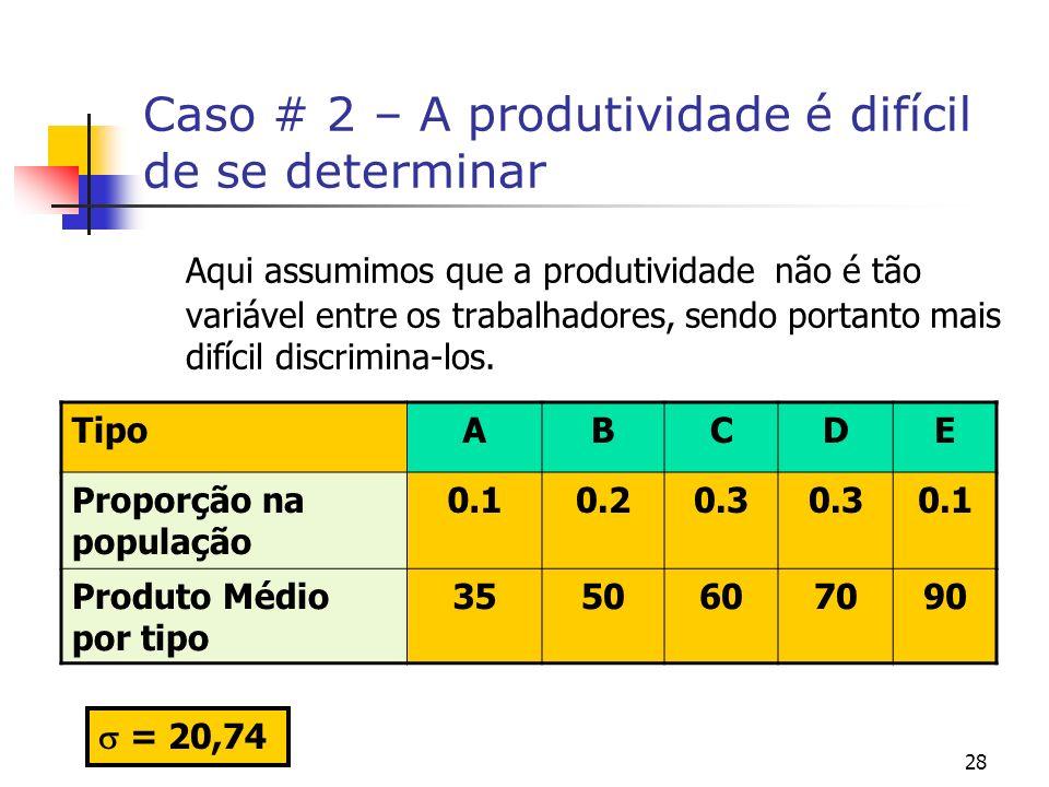 28 Caso # 2 – A produtividade é difícil de se determinar Aqui assumimos que a produtividade não é tão variável entre os trabalhadores, sendo portanto mais difícil discrimina-los.