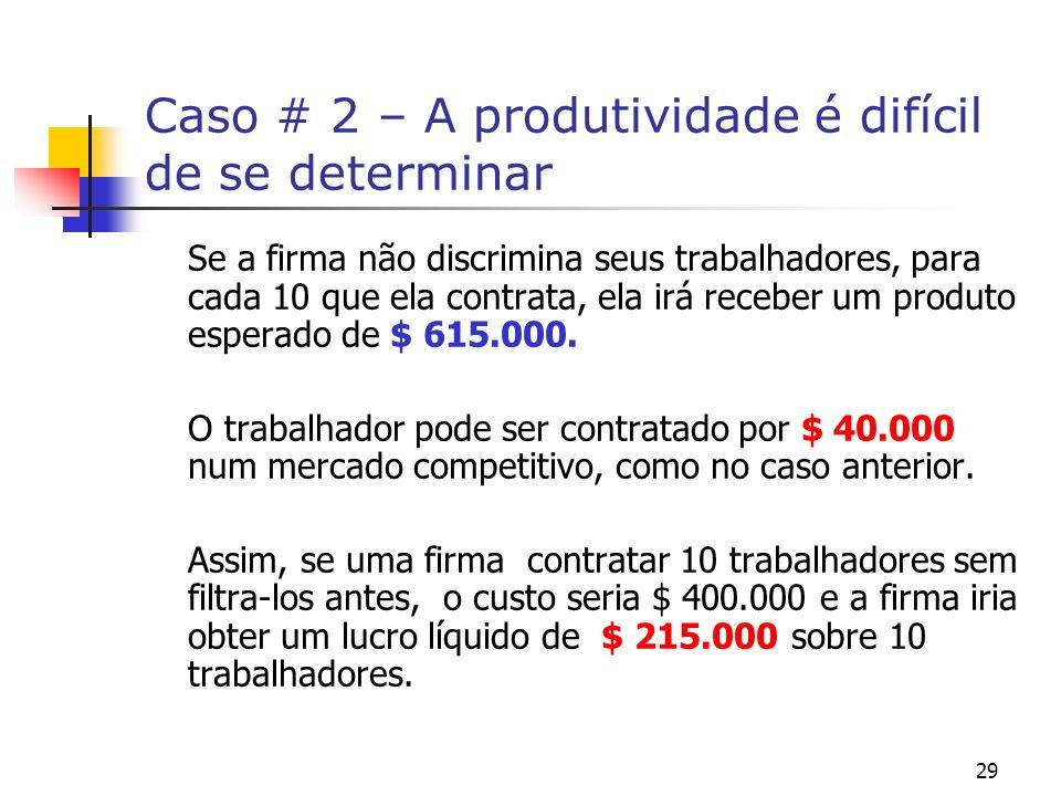 29 Caso # 2 – A produtividade é difícil de se determinar Se a firma não discrimina seus trabalhadores, para cada 10 que ela contrata, ela irá receber um produto esperado de $ 615.000.