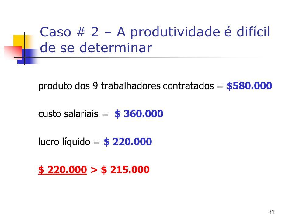 31 Caso # 2 – A produtividade é difícil de se determinar produto dos 9 trabalhadores contratados = $580.000 custo salariais = $ 360.000 lucro líquido = $ 220.000 $ 220.000 > $ 215.000