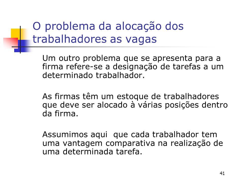 41 O problema da alocação dos trabalhadores as vagas Um outro problema que se apresenta para a firma refere-se a designação de tarefas a um determinad