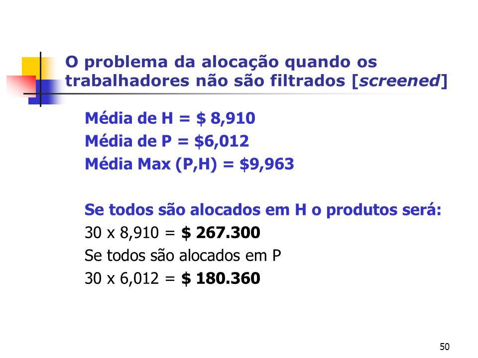 50 O problema da alocação quando os trabalhadores não são filtrados [screened] Média de H = $ 8,910 Média de P = $6,012 Média Max (P,H) = $9,963 Se todos são alocados em H o produtos será: 30 x 8,910 = $ 267.300 Se todos são alocados em P 30 x 6,012 = $ 180.360