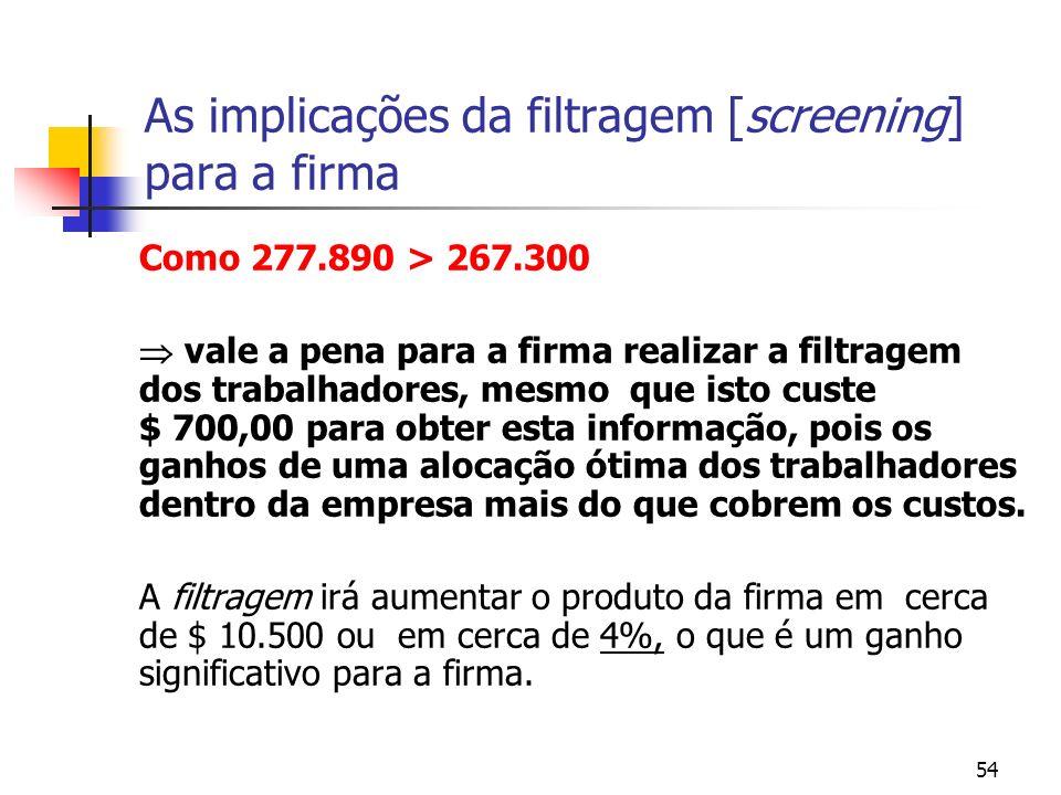54 As implicações da filtragem [screening] para a firma Como 277.890 > 267.300 vale a pena para a firma realizar a filtragem dos trabalhadores, mesmo