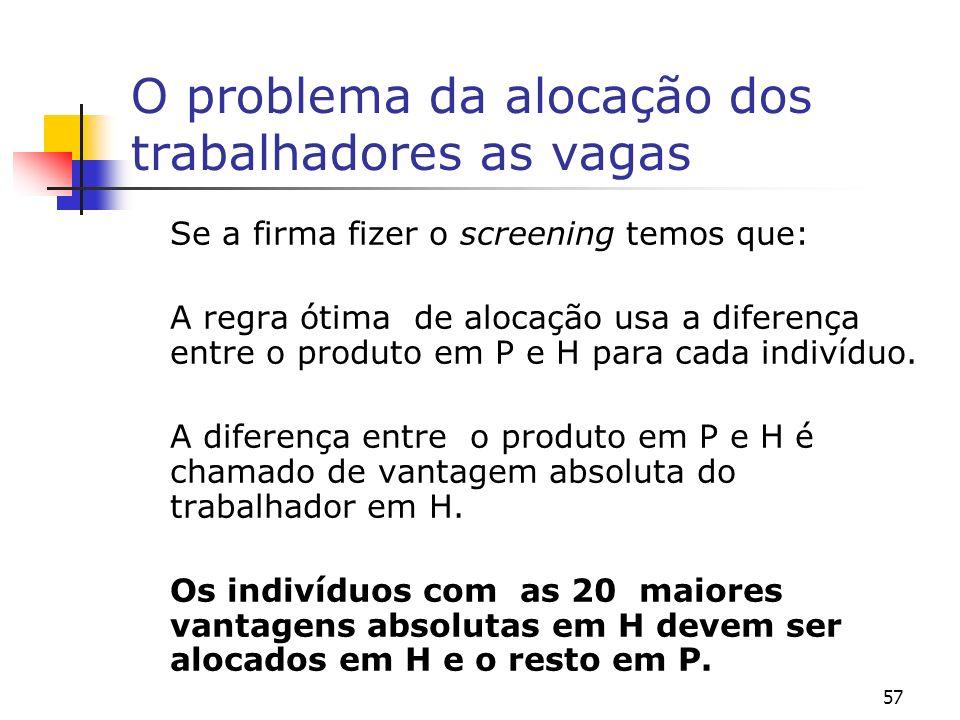 57 O problema da alocação dos trabalhadores as vagas Se a firma fizer o screening temos que: A regra ótima de alocação usa a diferença entre o produto em P e H para cada indivíduo.