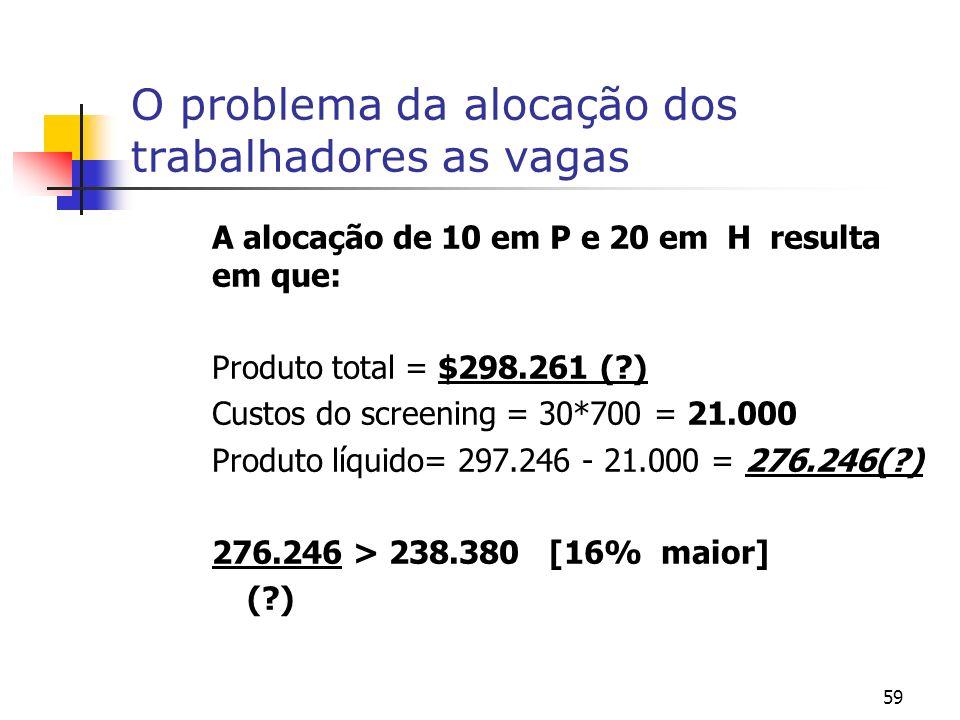 59 O problema da alocação dos trabalhadores as vagas A alocação de 10 em P e 20 em H resulta em que: Produto total = $298.261 ( ) Custos do screening = 30*700 = 21.000 Produto líquido= 297.246 - 21.000 = 276.246( ) 276.246 > 238.380 [16% maior] ( )