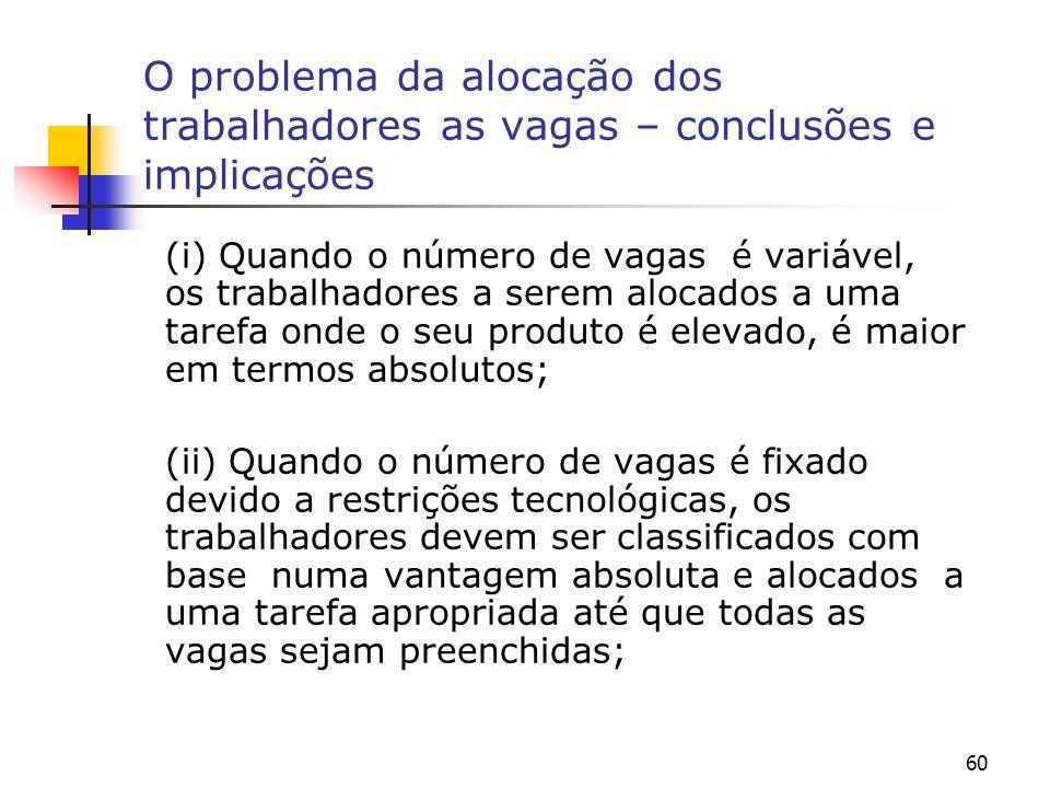 60 O problema da alocação dos trabalhadores as vagas – conclusões e implicações (i) Quando o número de vagas é variável, os trabalhadores a serem aloc