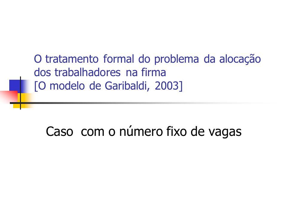 O tratamento formal do problema da alocação dos trabalhadores na firma [O modelo de Garibaldi, 2003] Caso com o número fixo de vagas