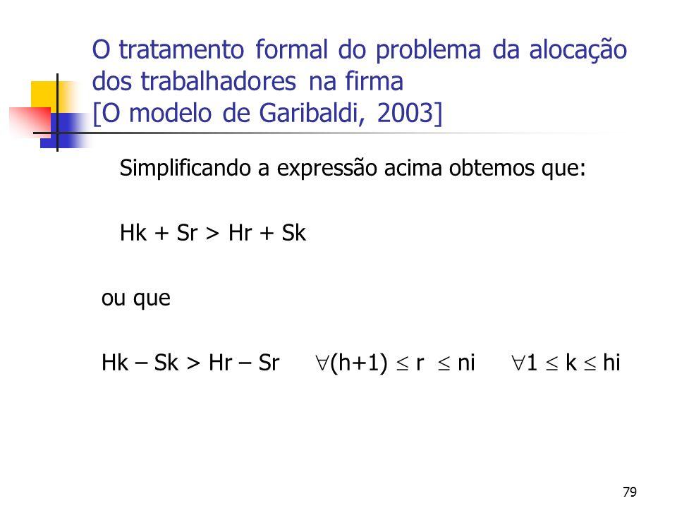 79 O tratamento formal do problema da alocação dos trabalhadores na firma [O modelo de Garibaldi, 2003] Simplificando a expressão acima obtemos que: Hk + Sr > Hr + Sk ou que Hk – Sk > Hr – Sr (h+1) r ni 1 k hi