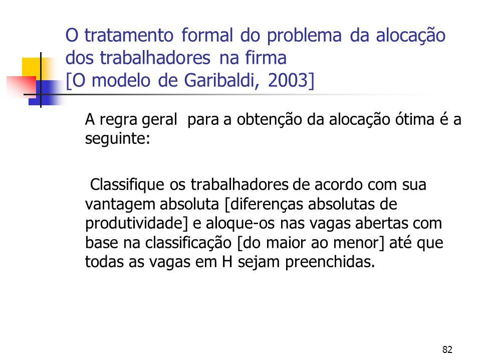 82 O tratamento formal do problema da alocação dos trabalhadores na firma [O modelo de Garibaldi, 2003] A regra geral para a obtenção da alocação ótim