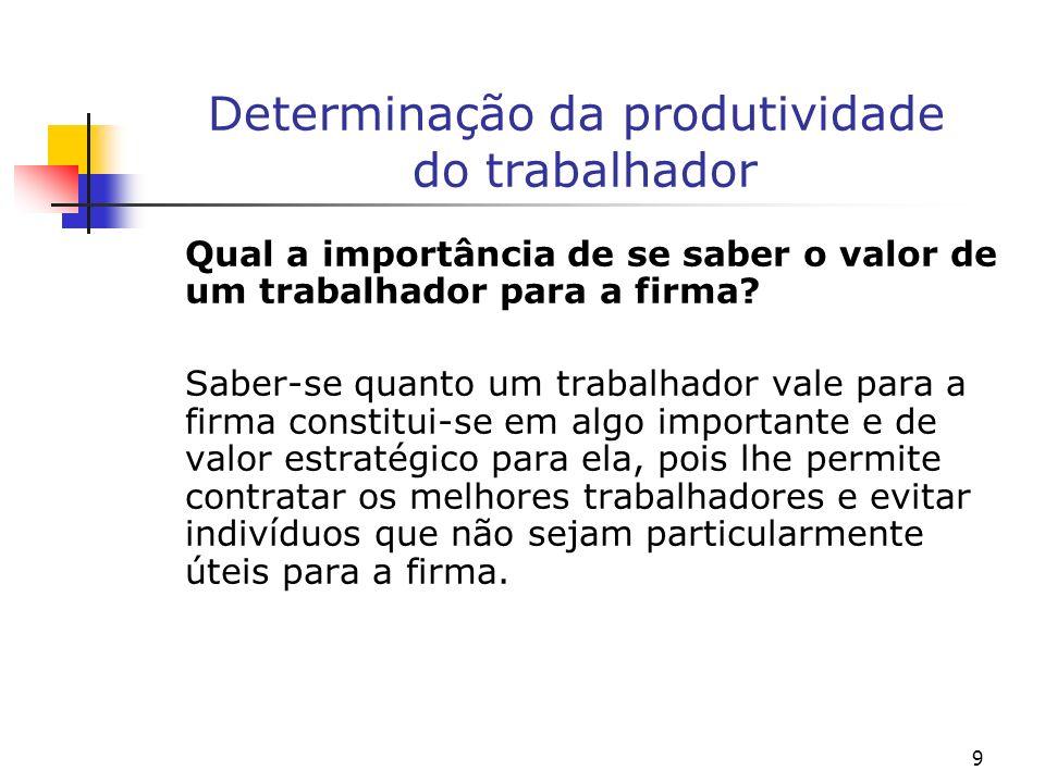 9 Determinação da produtividade do trabalhador Qual a importância de se saber o valor de um trabalhador para a firma? Saber-se quanto um trabalhador v