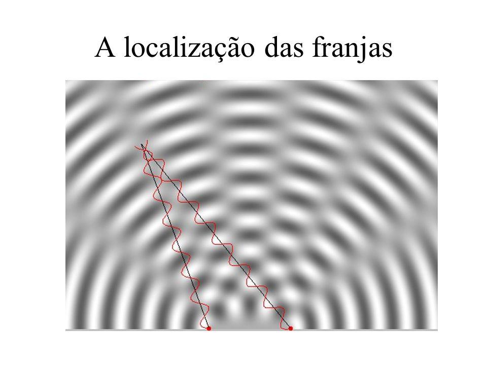 A localização das franjas