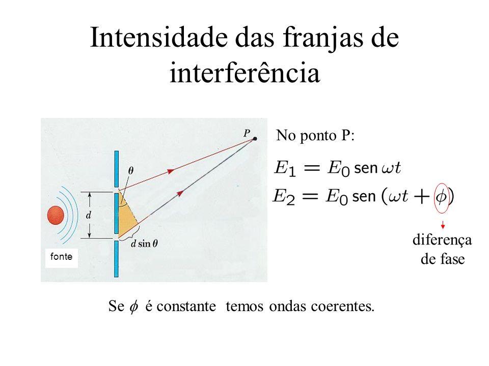 Intensidade das franjas de interferência No ponto P: diferença de fase Se é constante temos ondas coerentes. fonte
