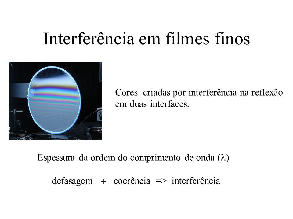 Interferência em filmes finos Cores criadas por interferência na reflexão em duas interfaces. Espessura da ordem do comprimento de onda ( ) defasagem