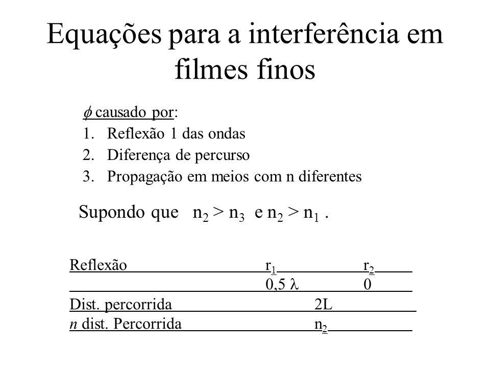 Equações para a interferência em filmes finos causado por: 1.Reflexão 1 das ondas 2.Diferença de percurso 3.Propagação em meios com n diferentes Supon