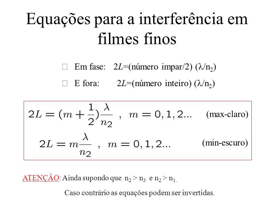 Equações para a interferência em filmes finos Em fase: 2L=(número impar/2) ( /n 2 ) E fora: 2L=(número inteiro) ( /n 2 ) (max-claro) (min-escuro) ATEN