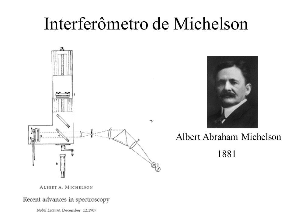 Interferômetro de Michelson Albert Abraham Michelson 1881