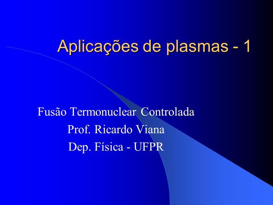 Aplicações básicas de plasmas Descargas elétricas em gases Fusão termonuclear controlada Plasmas espaciais e astrofísicos Propulsão e geração a plasmas Tratamento de materiais