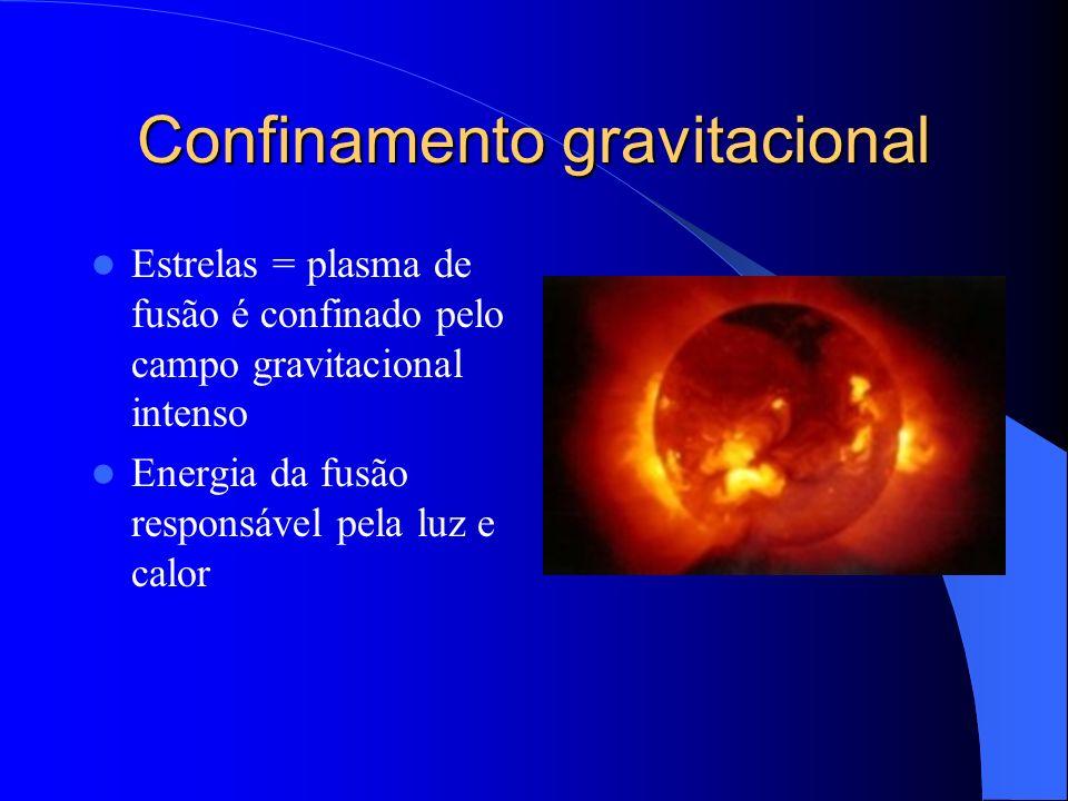 Confinamento gravitacional Estrelas = plasma de fusão é confinado pelo campo gravitacional intenso Energia da fusão responsável pela luz e calor