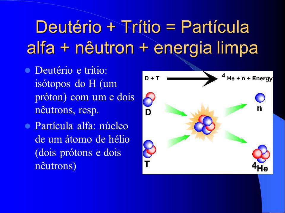 Deutério + Trítio = Partícula alfa + nêutron + energia limpa Deutério e trítio: isótopos do H (um próton) com um e dois nêutrons, resp. Partícula alfa