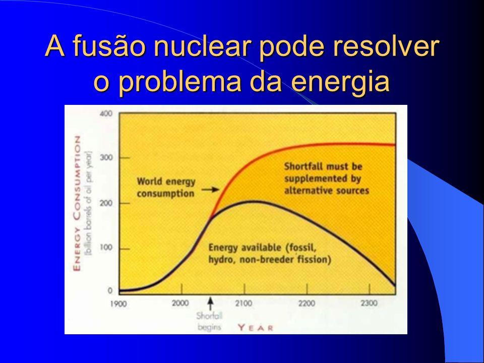 A fusão nuclear pode resolver o problema da energia
