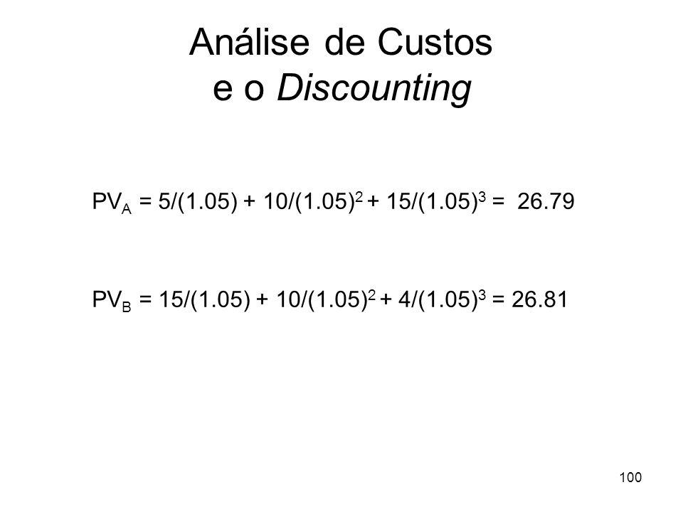 100 Análise de Custos e o Discounting PV A = 5/(1.05) + 10/(1.05) 2 + 15/(1.05) 3 = 26.79 PV B = 15/(1.05) + 10/(1.05) 2 + 4/(1.05) 3 = 26.81