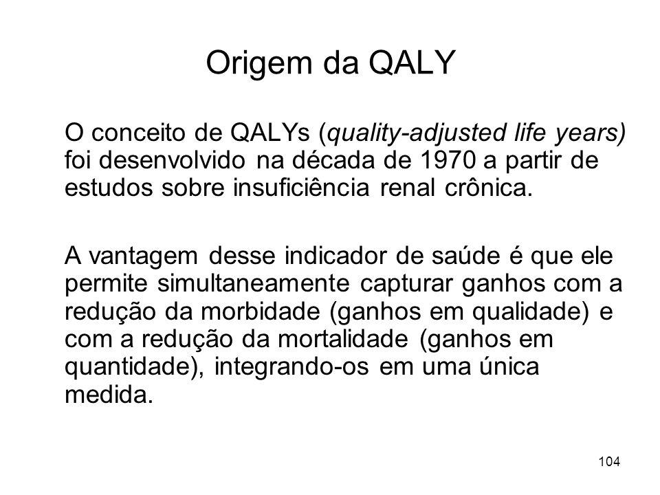 104 Origem da QALY O conceito de QALYs (quality-adjusted life years) foi desenvolvido na década de 1970 a partir de estudos sobre insuficiência renal
