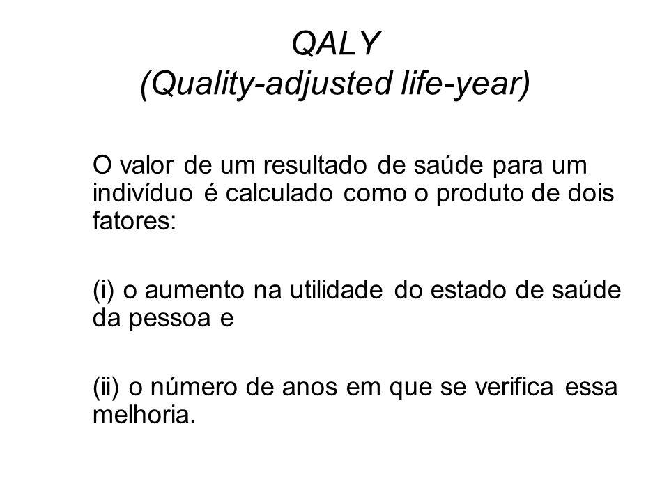 QALY (Quality-adjusted life-year) O valor de um resultado de saúde para um indivíduo é calculado como o produto de dois fatores: (i) o aumento na util