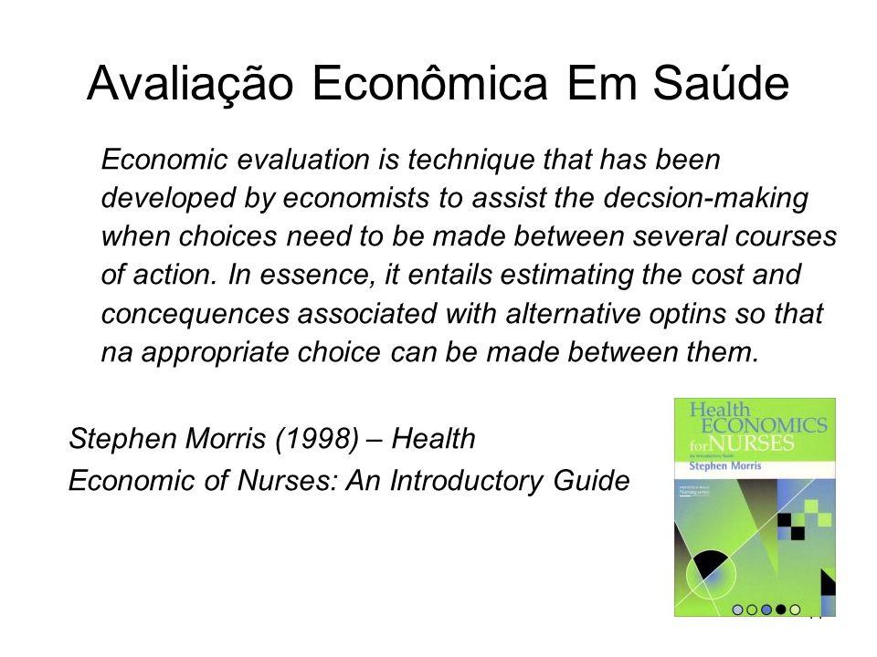 11 Avaliação Econômica Em Saúde Economic evaluation is technique that has been developed by economists to assist the decsion-making when choices need