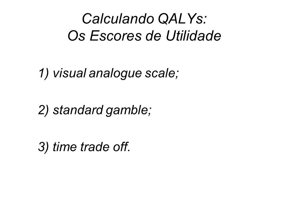 Calculando QALYs: Os Escores de Utilidade 1) visual analogue scale; 2) standard gamble; 3) time trade off.