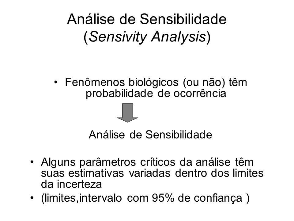 Análise de Sensibilidade (Sensivity Analysis) Fenômenos biológicos (ou não) têm probabilidade de ocorrência Análise de Sensibilidade Alguns parâmetros