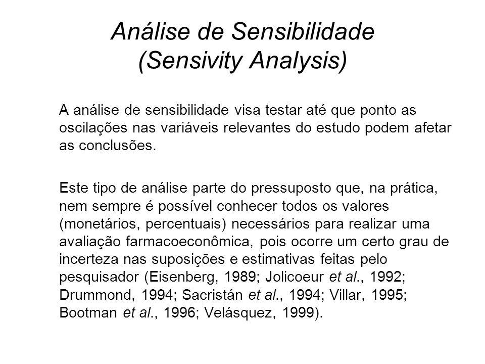 Análise de Sensibilidade (Sensivity Analysis) A análise de sensibilidade visa testar até que ponto as oscilações nas variáveis relevantes do estudo po