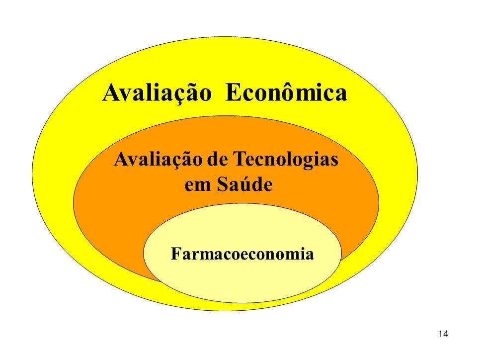 14 Avaliação Econômica Avaliação de Tecnologias em Saúde Farmacoeconomia
