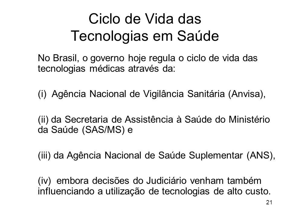 21 Ciclo de Vida das Tecnologias em Saúde No Brasil, o governo hoje regula o ciclo de vida das tecnologias médicas através da: (i) Agência Nacional de