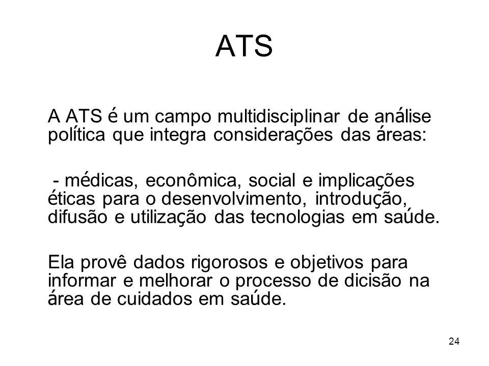 24 ATS A ATS é um campo multidisciplinar de an á lise pol í tica que integra considera ç ões das á reas: - m é dicas, econômica, social e implica ç õe