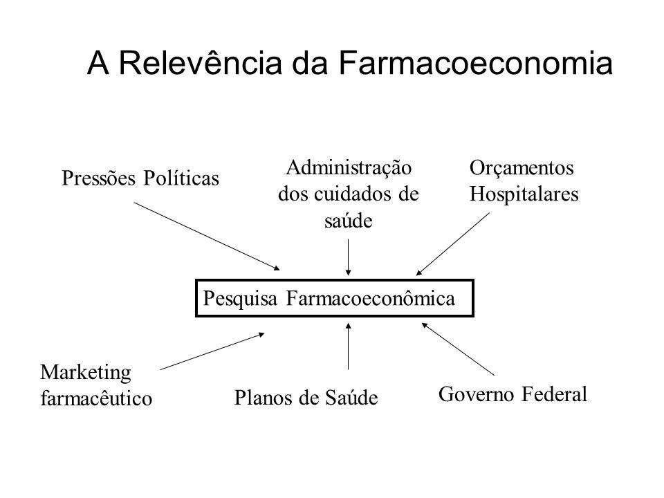 A Relevência da Farmacoeconomia Pesquisa Farmacoeconômica Pressões Políticas Administração dos cuidados de saúde Orçamentos Hospitalares Marketing far