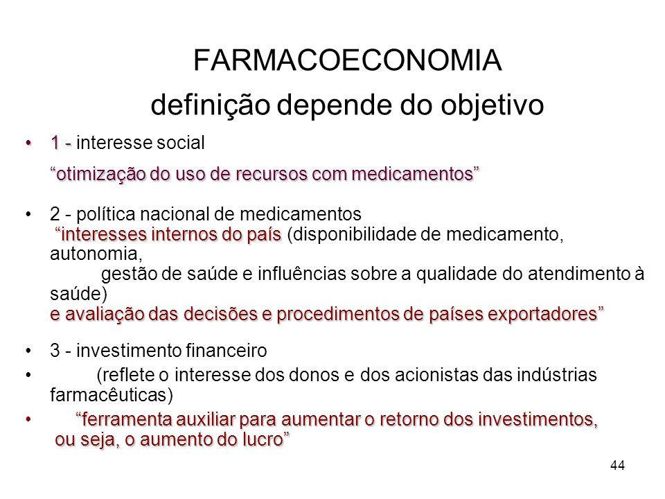 44 FARMACOECONOMIA definição depende do objetivo 1 - otimização do uso de recursos com medicamentos1 - interesse social otimização do uso de recursos