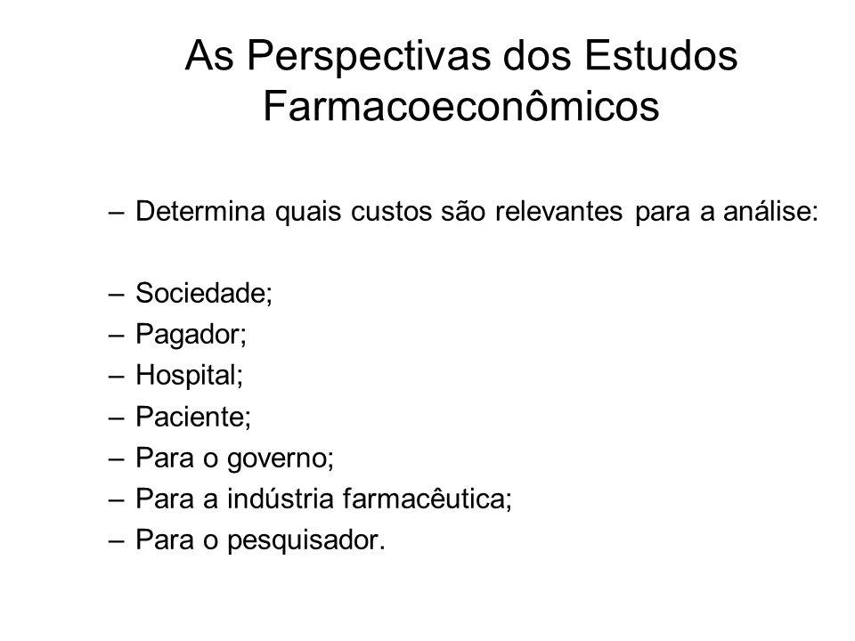As Perspectivas dos Estudos Farmacoeconômicos –Determina quais custos são relevantes para a análise: –Sociedade; –Pagador; –Hospital; –Paciente; –Para