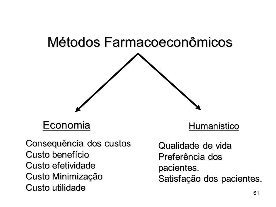 61 Métodos Farmacoeconômicos Economia Humanistico Consequência dos custos Custo benefício Custo efetividade Custo Minimização Custo utilidade Qualidad