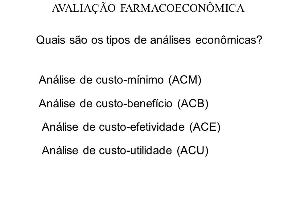 Quais são os tipos de análises econômicas? Análise de custo-mínimo (ACM) Análise de custo-benefício (ACB) Análise de custo-efetividade (ACE) Análise d