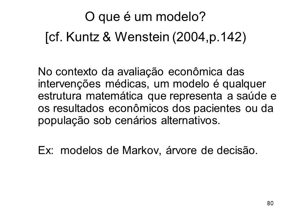 80 O que é um modelo? [cf. Kuntz & Wenstein (2004,p.142) No contexto da avaliação econômica das intervenções médicas, um modelo é qualquer estrutura m